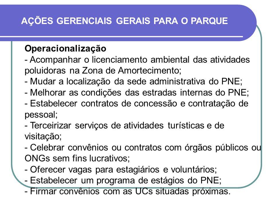 Operacionalização - Acompanhar o licenciamento ambiental das atividades poluidoras na Zona de Amortecimento; - Mudar a localização da sede administrat