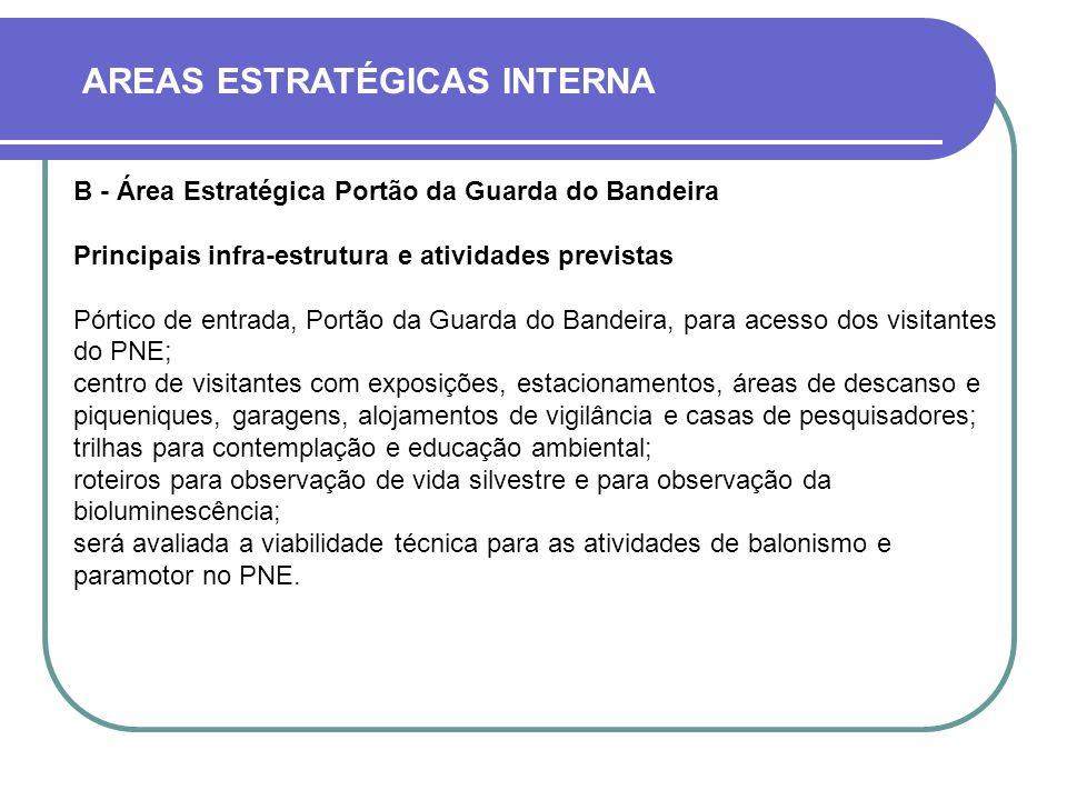 AREAS ESTRATÉGICAS INTERNA B - Área Estratégica Portão da Guarda do Bandeira Principais infra-estrutura e atividades previstas Pórtico de entrada, Por