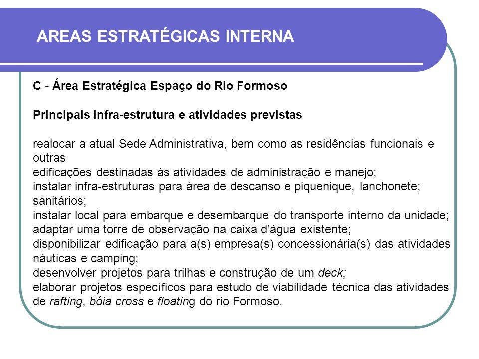 AREAS ESTRATÉGICAS INTERNA C - Área Estratégica Espaço do Rio Formoso Principais infra-estrutura e atividades previstas realocar a atual Sede Administ