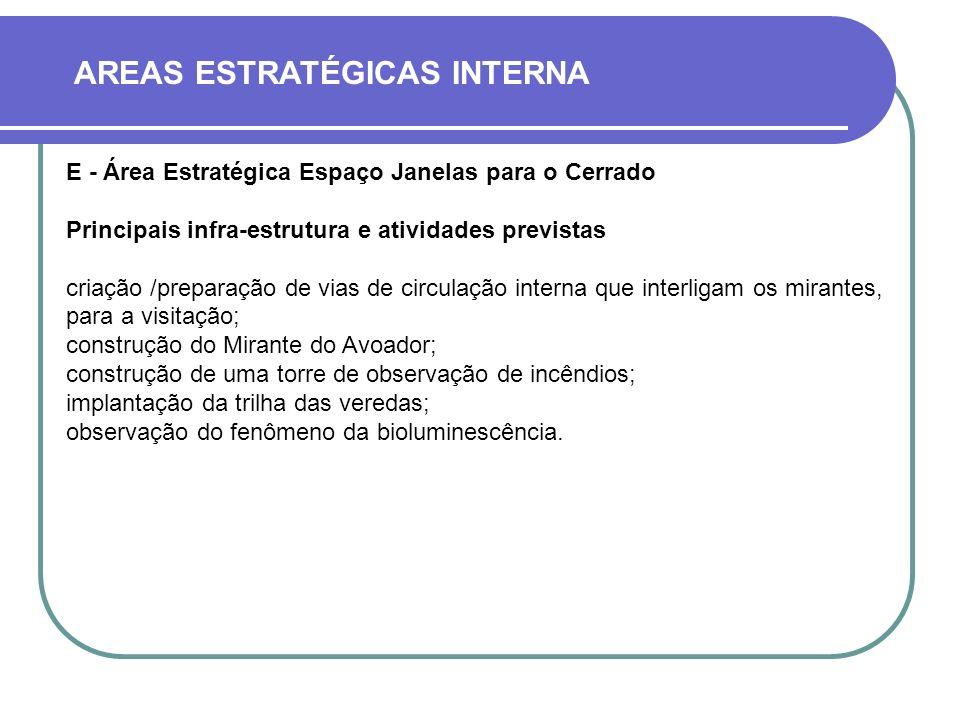 AREAS ESTRATÉGICAS INTERNA E - Área Estratégica Espaço Janelas para o Cerrado Principais infra-estrutura e atividades previstas criação /preparação de