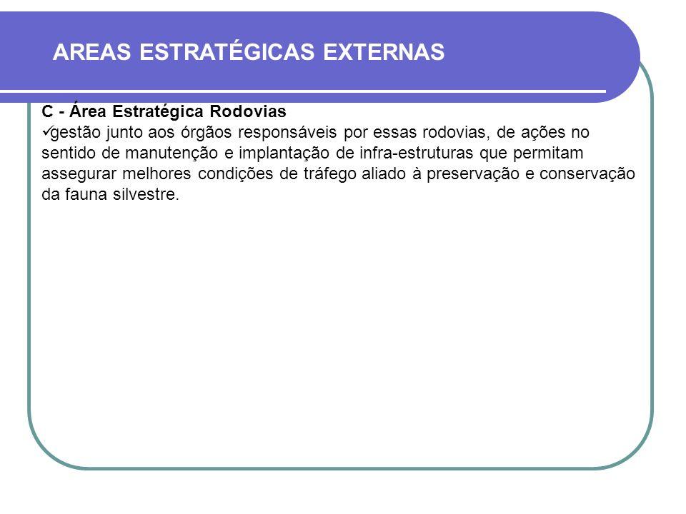 AREAS ESTRATÉGICAS EXTERNAS C - Área Estratégica Rodovias gestão junto aos órgãos responsáveis por essas rodovias, de ações no sentido de manutenção e