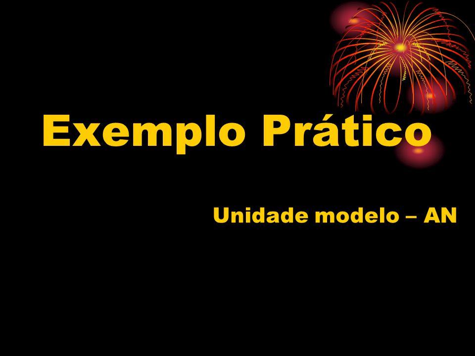 Exemplo Prático Unidade modelo – AN