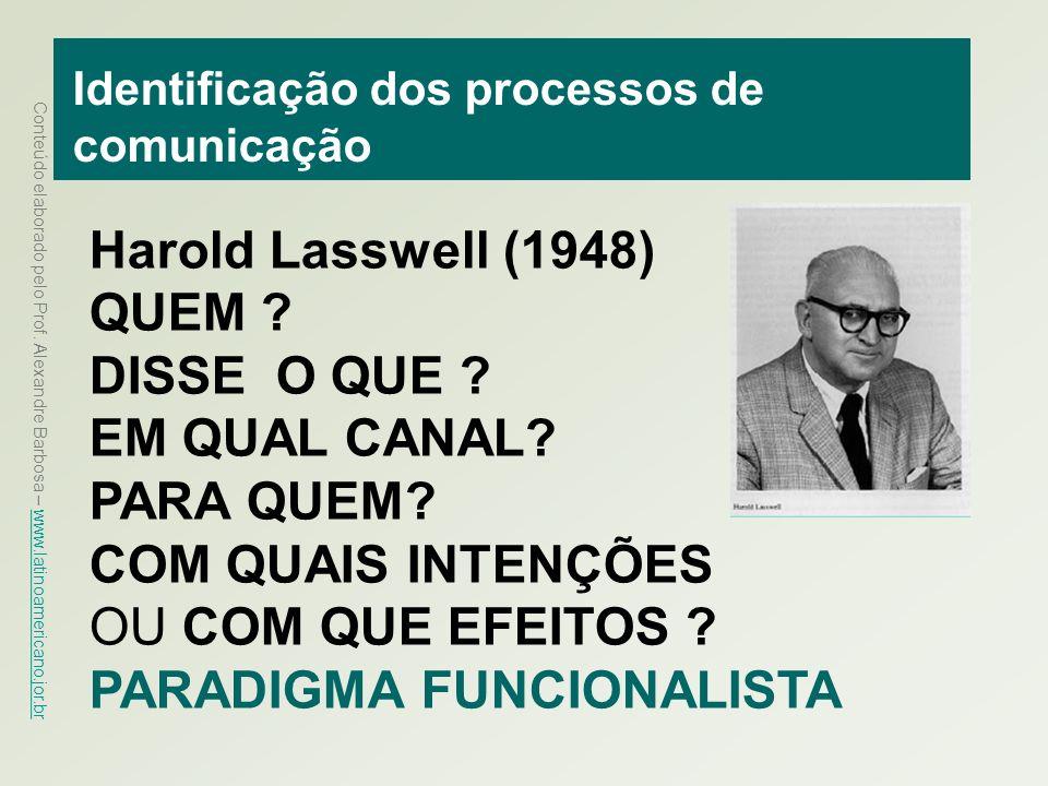 Conteúdo elaborado pelo Prof. Alexandre Barbosa – www.latinoamericano.jor.br www.latinoamericano.jor.br Identificação dos processos de comunicação Har