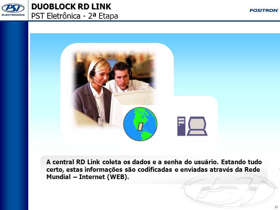 9 DUOBLOCKRD LINK DUOBLOCK RD LINK Usuário (Cliente Final) - 1 Usuário (Cliente Final) - 1ª Etapa Se o usuário for abordado, ele não deve reagir! Ele