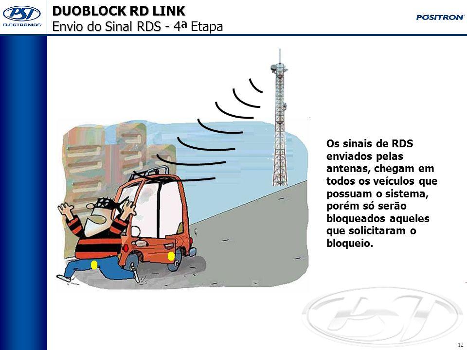 11 Os servidores das rádios recebem esse sinal (WEB) e enviam para um ENCODER PST. As antenas de FM transmitem por ondas de rádio, dados em formato di
