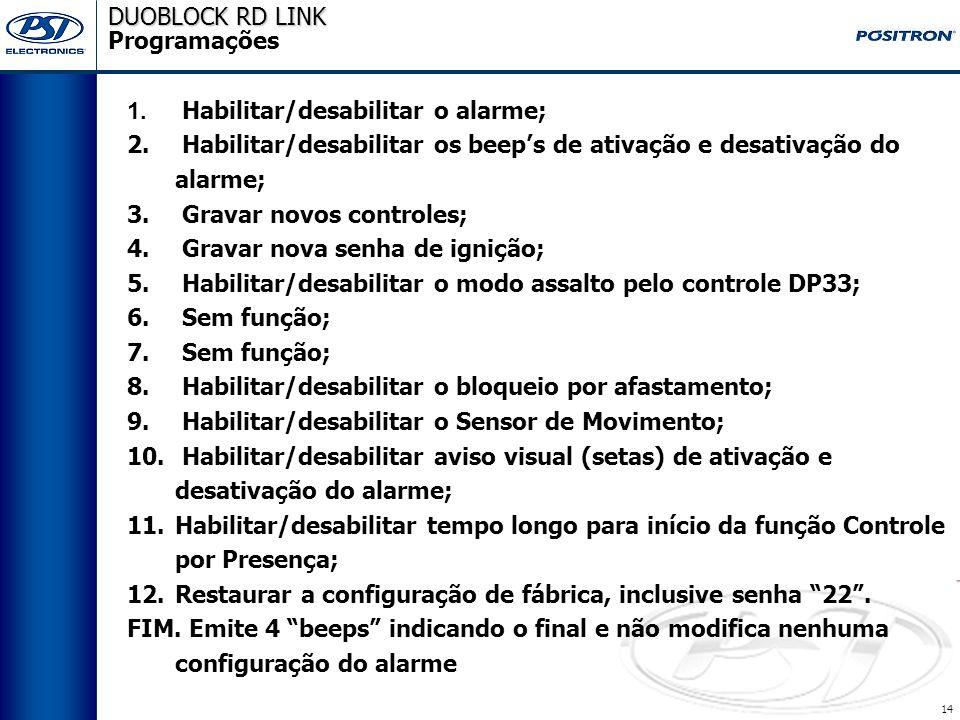13 PROGRAMAÇÕES DOS PRODUTOS DUOBLOCK RD LINK
