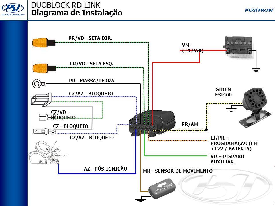 17 DUOBLOCK RD LINK Conectores para instalação Conectores Elétricos Scotchlok ModelosAplicaçãoSecção dos Condutores Cobre mm2 3M558 Derivação 0,5 mm2