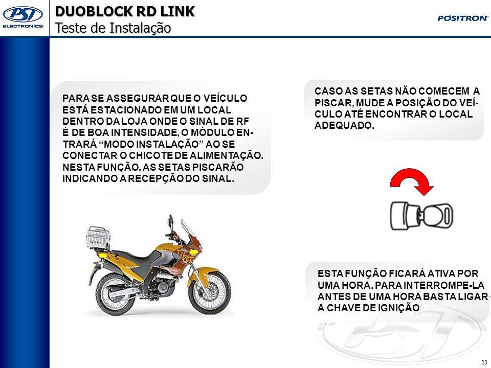 22 DUOBLOCK RD LINK DUOBLOCK RD LINK Instalação da Antena em Automóveis MÓDULO RECEPTOR CONDUÍTE E EXTENSORES POSIÇÃO RECOMENDADA