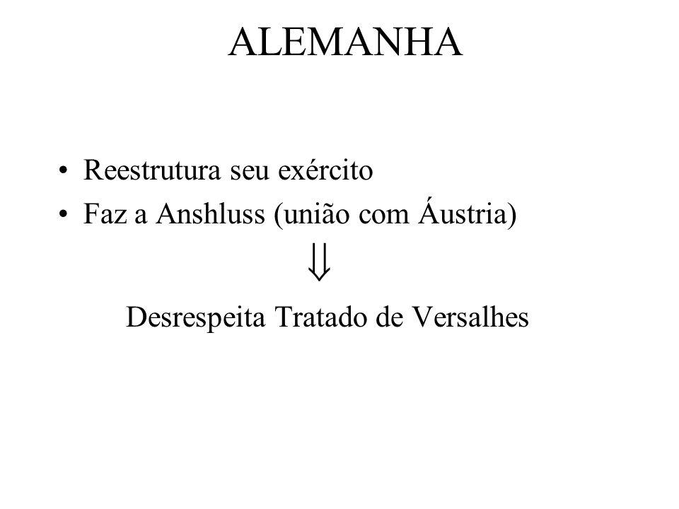 ALEMANHA Reestrutura seu exército Faz a Anshluss (união com Áustria) Desrespeita Tratado de Versalhes