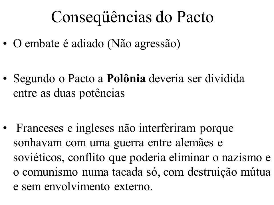 Conseqüências do Pacto O embate é adiado (Não agressão) Segundo o Pacto a Polônia deveria ser dividida entre as duas potências Franceses e ingleses nã