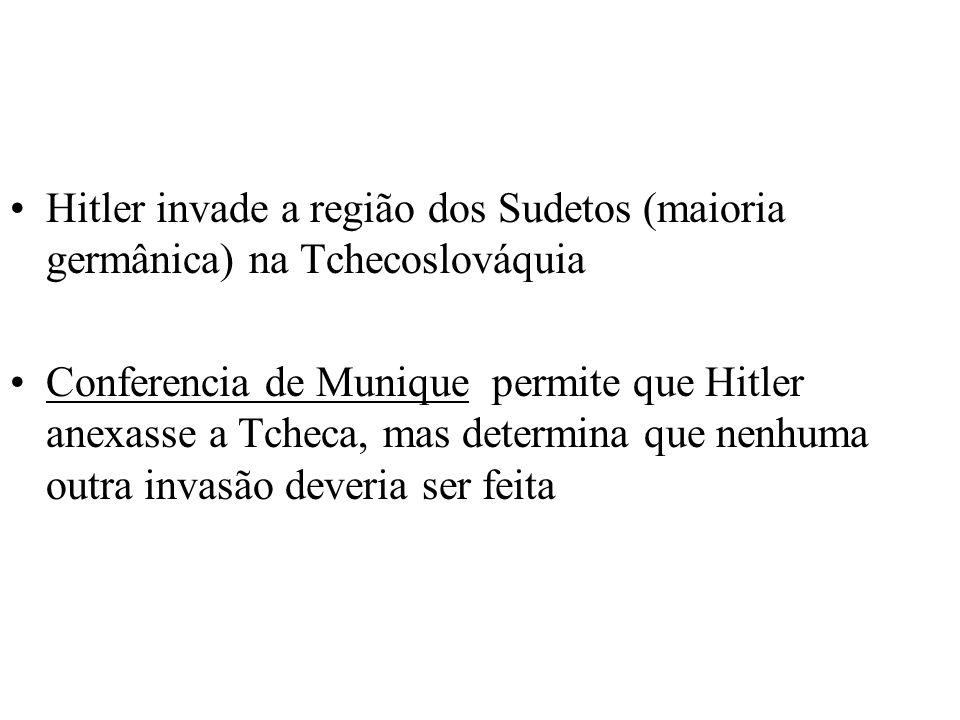 Hitler invade a região dos Sudetos (maioria germânica) na Tchecoslováquia Conferencia de Munique permite que Hitler anexasse a Tcheca, mas determina q
