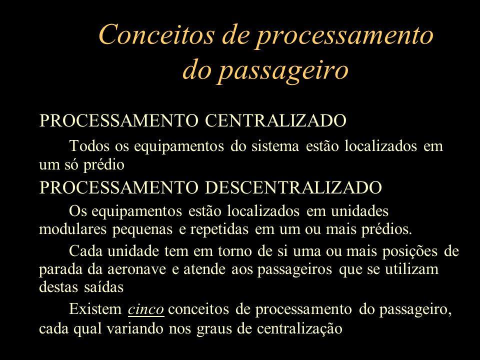 Conceitos de processamento do passageiro PROCESSAMENTO CENTRALIZADO Todos os equipamentos do sistema estão localizados em um só prédio PROCESSAMENTO D