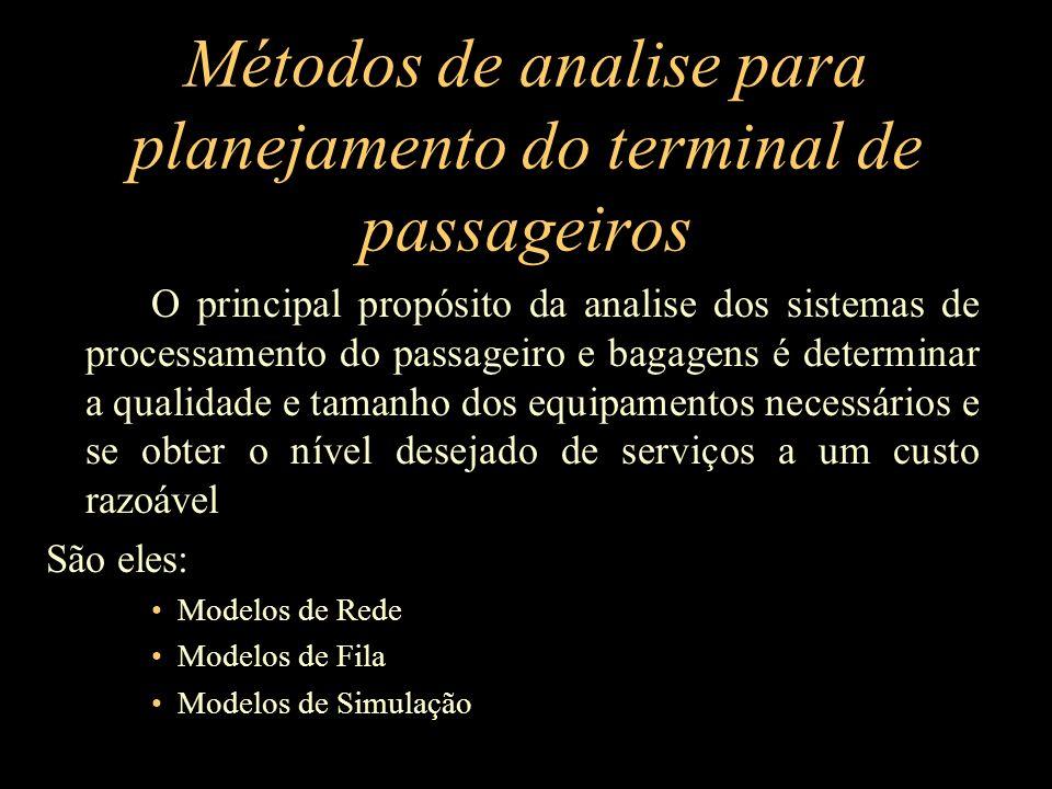 Métodos de analise para planejamento do terminal de passageiros O principal propósito da analise dos sistemas de processamento do passageiro e bagagen