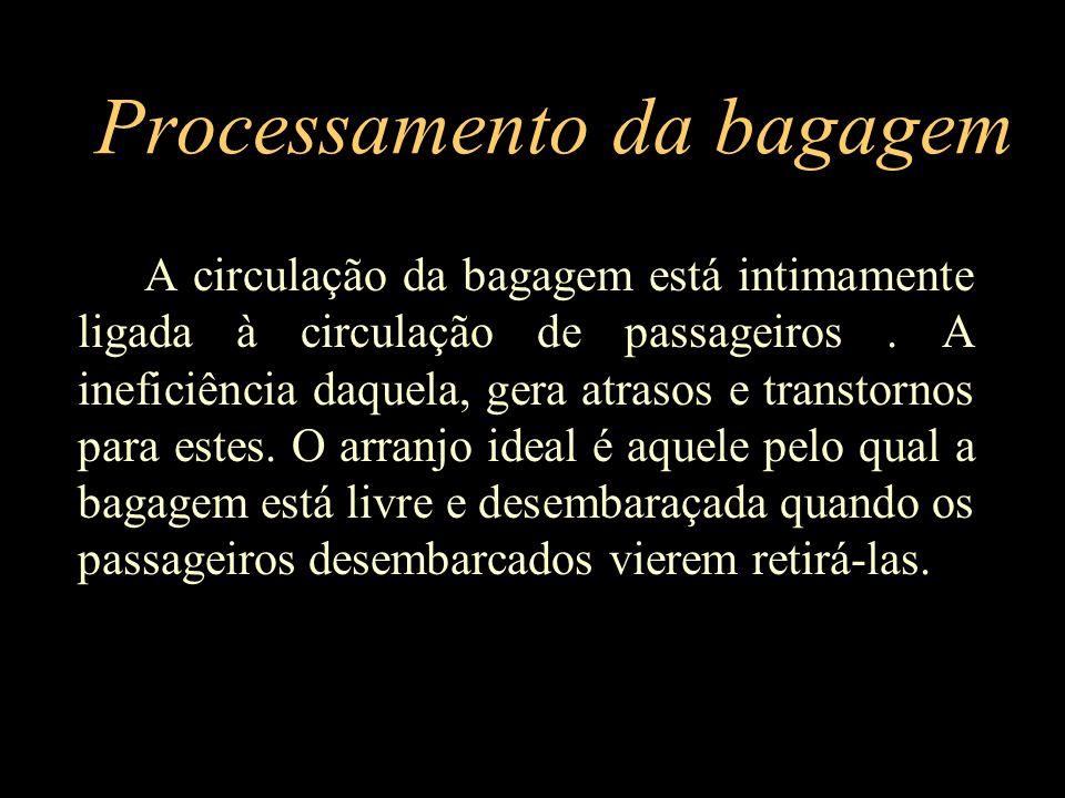Processamento da bagagem A circulação da bagagem está intimamente ligada à circulação de passageiros. A ineficiência daquela, gera atrasos e transtorn