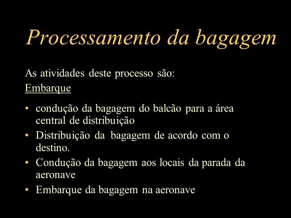 As atividades deste processo são: Embarque condução da bagagem do balcão para a área central de distribuição Distribuição da bagagem de acordo com o d