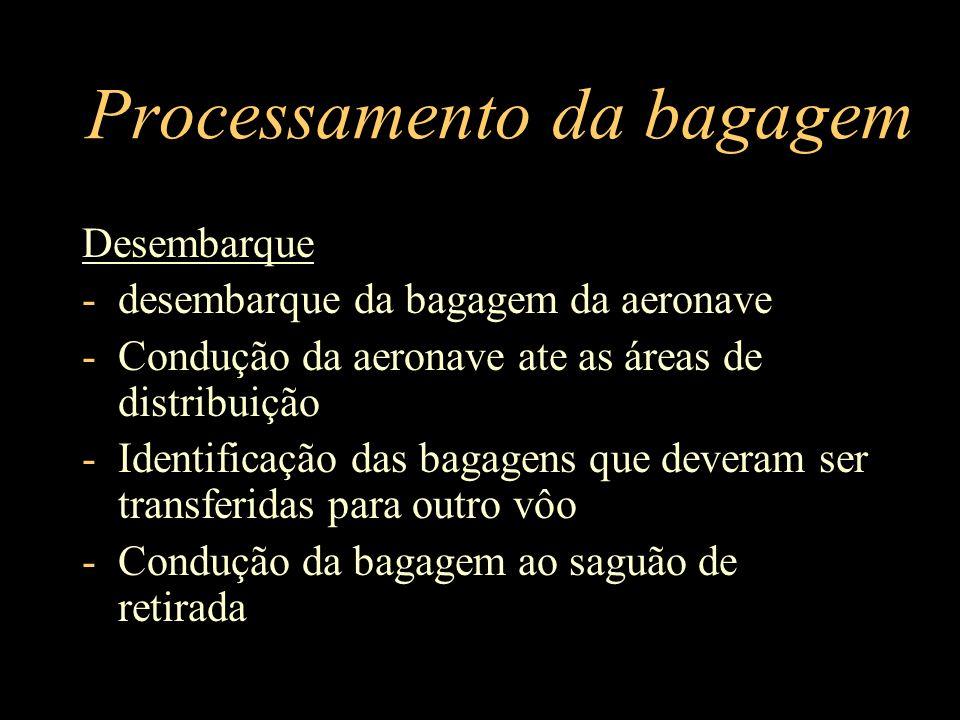 Desembarque -desembarque da bagagem da aeronave -Condução da aeronave ate as áreas de distribuição -Identificação das bagagens que deveram ser transfe
