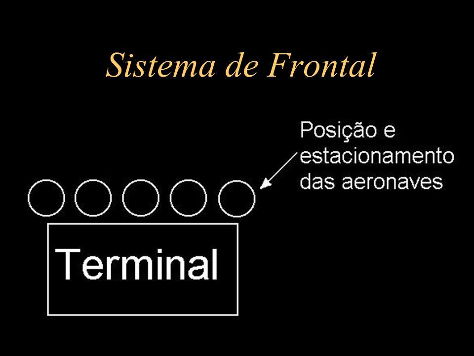 Sistema de Frontal