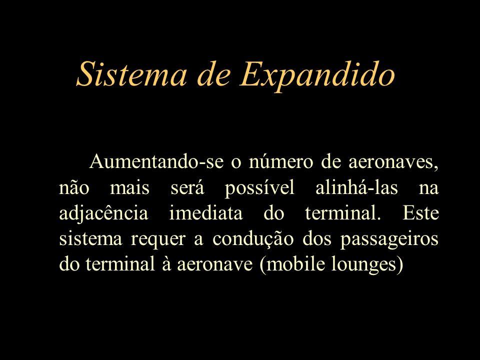 Sistema de Expandido Aumentando-se o número de aeronaves, não mais será possível alinhá-las na adjacência imediata do terminal. Este sistema requer a