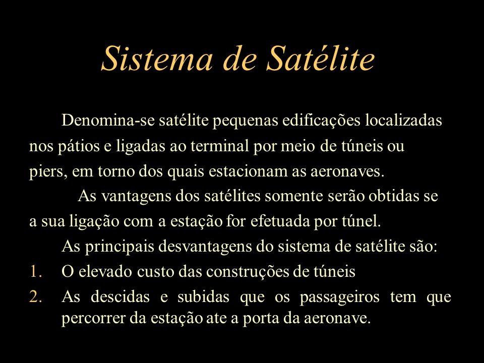 Sistema de Satélite Denomina-se satélite pequenas edificações localizadas nos pátios e ligadas ao terminal por meio de túneis ou piers, em torno dos q