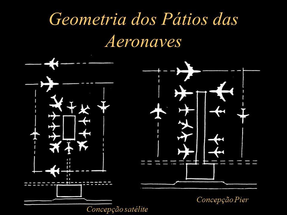 Geometria dos Pátios das Aeronaves Concepção satélite Concepção Pier