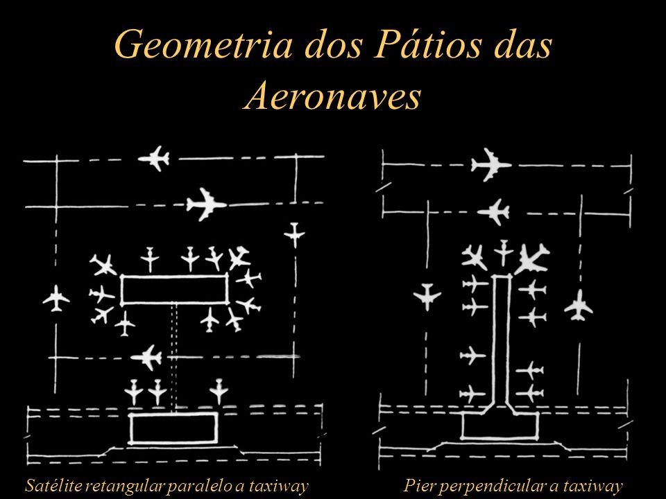 Satélite retangular paralelo a taxiway Geometria dos Pátios das Aeronaves Pier perpendicular a taxiway
