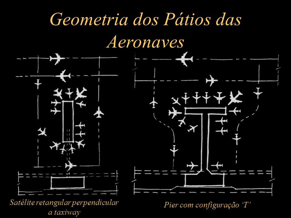 Geometria dos Pátios das Aeronaves Satélite retangular perpendicular a taxiway Pier com configuração T