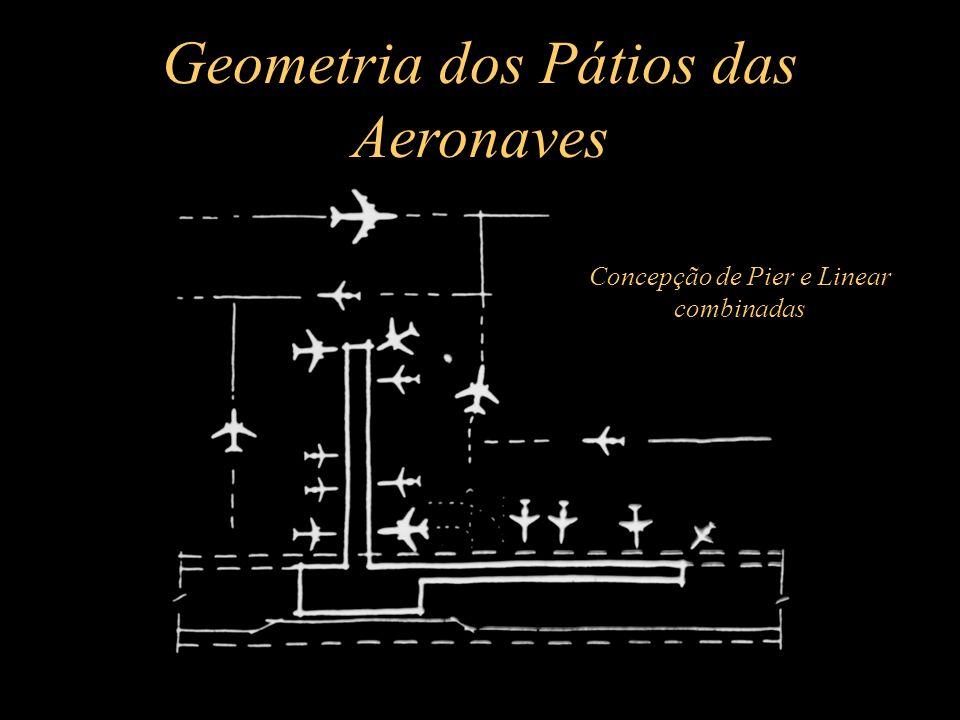 Geometria dos Pátios das Aeronaves Concepção de Pier e Linear combinadas