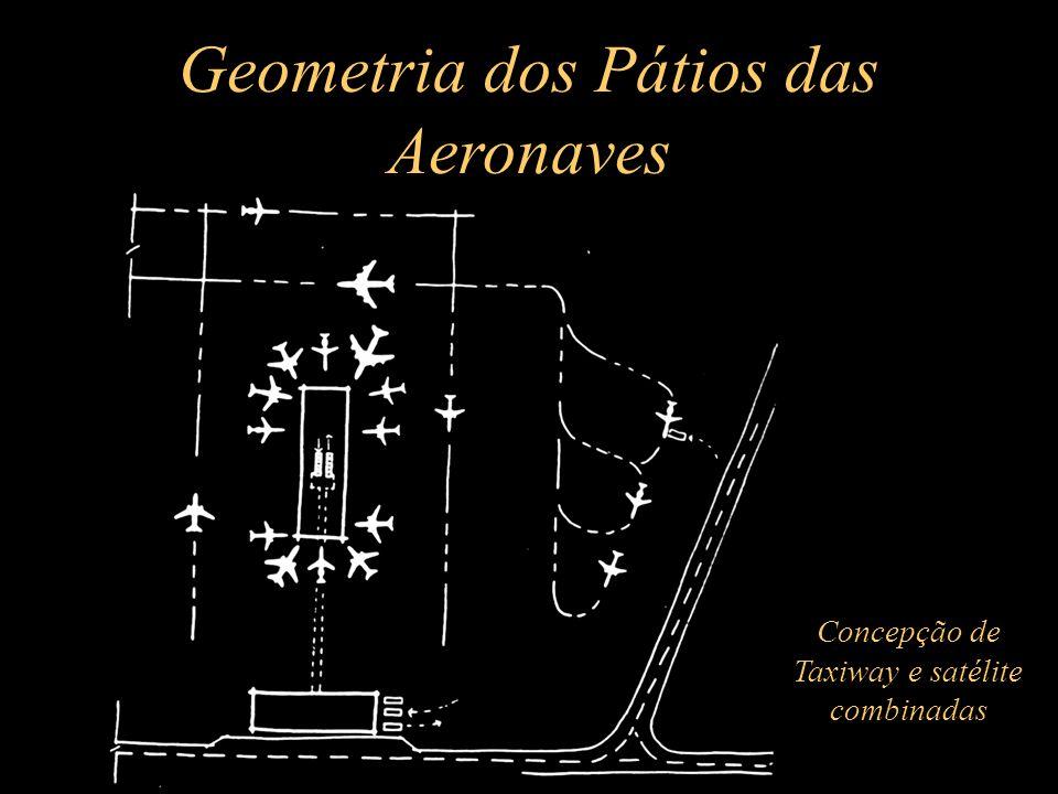 Geometria dos Pátios das Aeronaves Concepção de Taxiway e satélite combinadas