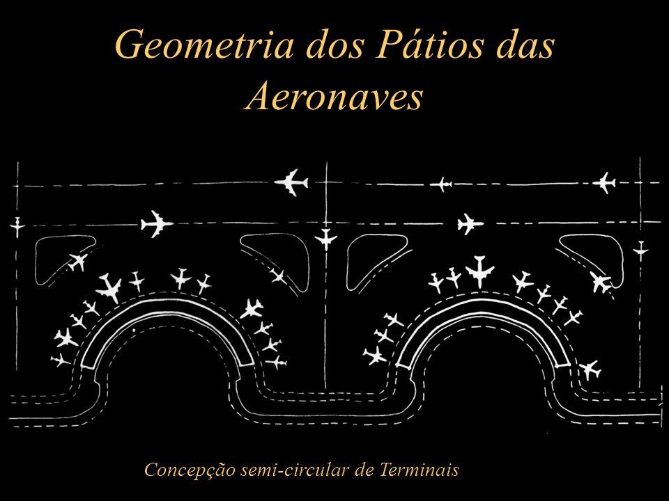 Geometria dos Pátios das Aeronaves Concepção semi-circular de Terminais