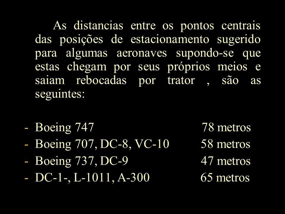 As distancias entre os pontos centrais das posições de estacionamento sugerido para algumas aeronaves supondo-se que estas chegam por seus próprios me