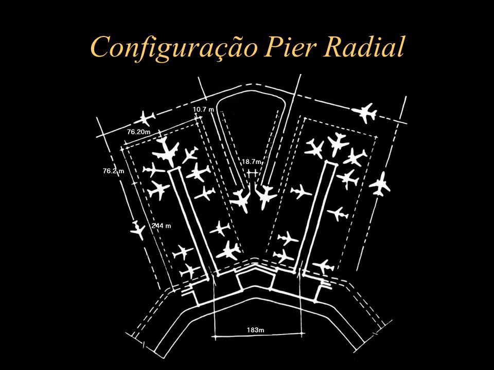 Configuração Pier Radial