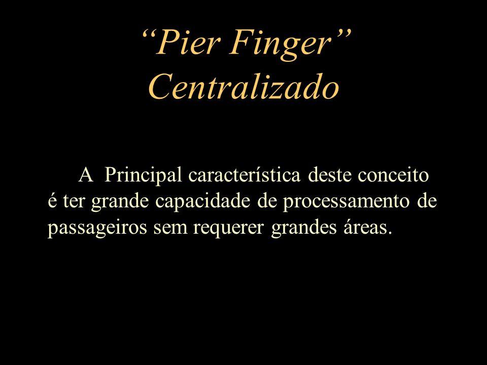 Configurações Pier Y Linear