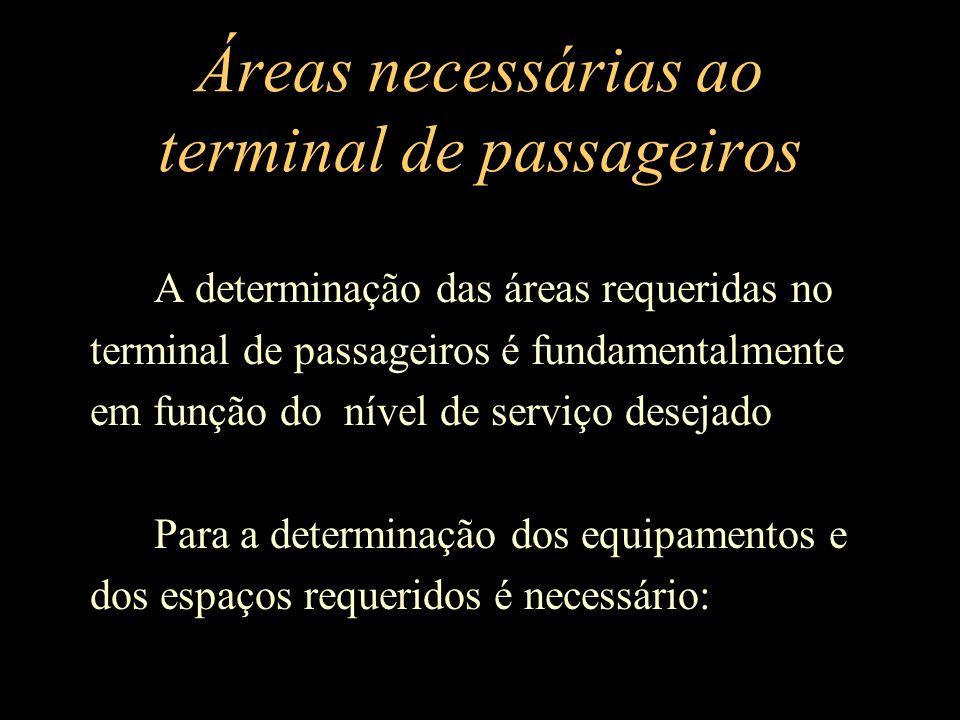 Áreas necessárias ao terminal de passageiros A determinação das áreas requeridas no terminal de passageiros é fundamentalmente em função do nível de s