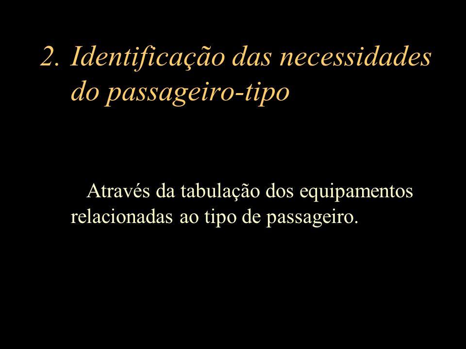 2.Identificação das necessidades do passageiro-tipo Através da tabulação dos equipamentos relacionadas ao tipo de passageiro.