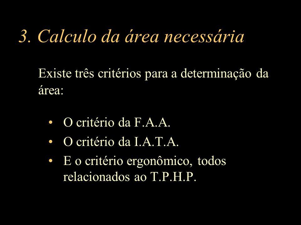 3. Calculo da área necessária Existe três critérios para a determinação da área: O critério da F.A.A. O critério da I.A.T.A. E o critério ergonômico,