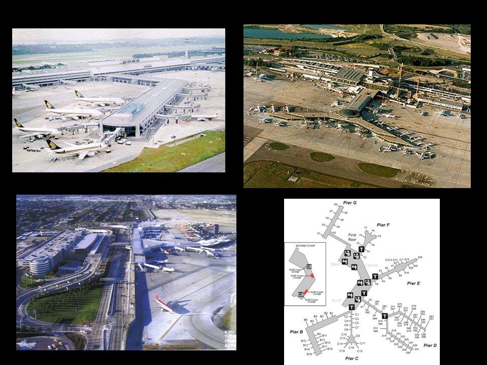 Sistema de Expandido Aumentando-se o número de aeronaves, não mais será possível alinhá-las na adjacência imediata do terminal.