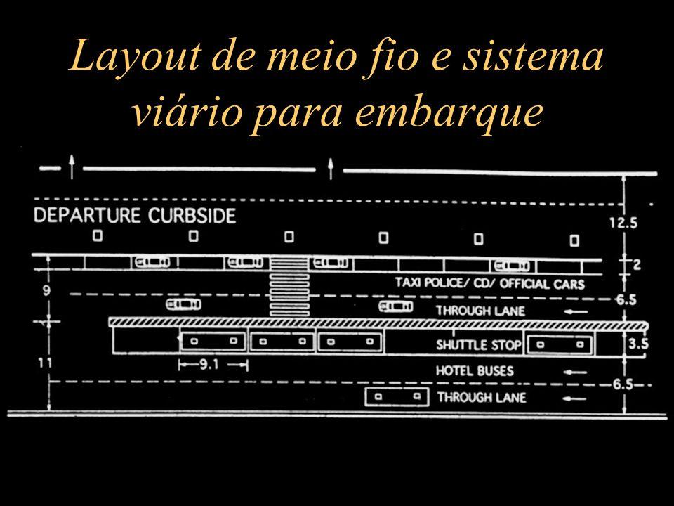 Layout de meio fio e sistema viário para embarque