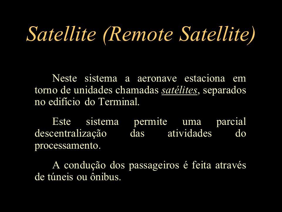 Satellite (Remote Satellite) Neste sistema a aeronave estaciona em torno de unidades chamadas satélites, separados no edifício do Terminal. Este siste