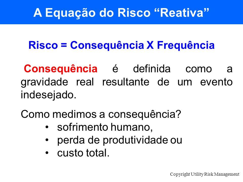 Copyright Utility Risk Management Risco = Consequência X Frequência Consequência é definida como a gravidade real resultante de um evento indesejado.