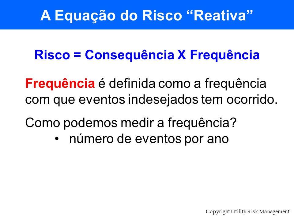 Copyright Utility Risk Management Risco = Consequência X Frequência Frequência é definida como a frequência com que eventos indesejados tem ocorrido.