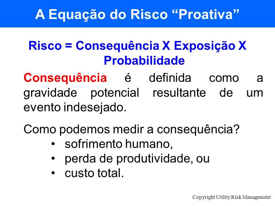 Copyright Utility Risk Management Risco = Consequência X Exposição X Probabilidade Consequência é definida como a gravidade potencial resultante de um