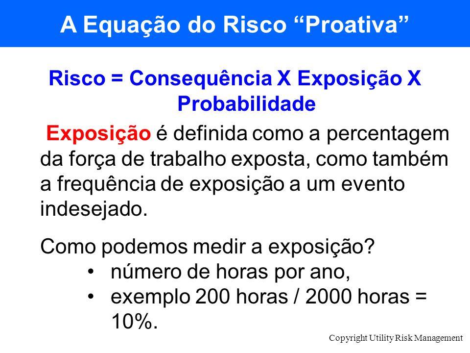 Copyright Utility Risk Management Risco = Consequência X Exposição X Probabilidade Exposição é definida como a percentagem da força de trabalho expost