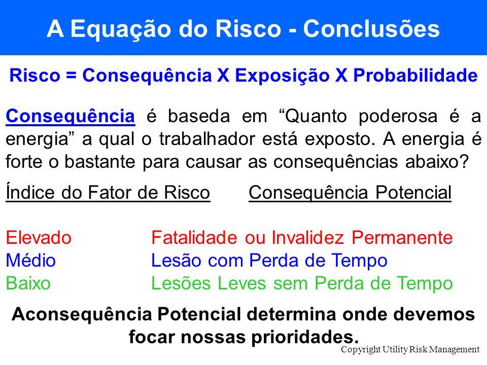 Copyright Utility Risk Management Risco = Consequência X Exposição X Probabilidade Consequência é baseda em Quanto poderosa é a energia a qual o traba
