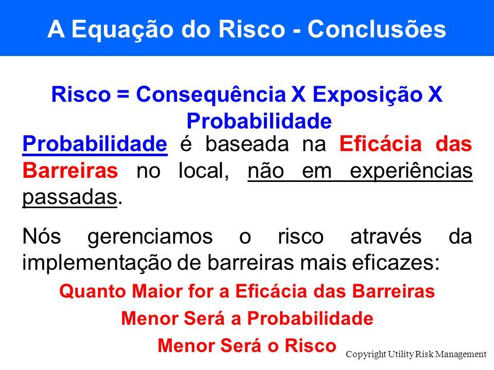 Copyright Utility Risk Management Risco = Consequência X Exposição X Probabilidade Probabilidade é baseada na Eficácia das Barreiras no local, não em
