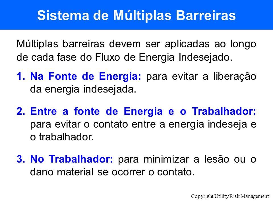 Copyright Utility Risk Management Sistema de Múltiplas Barreiras Múltiplas barreiras devem ser aplicadas ao longo de cada fase do Fluxo de Energia Ind