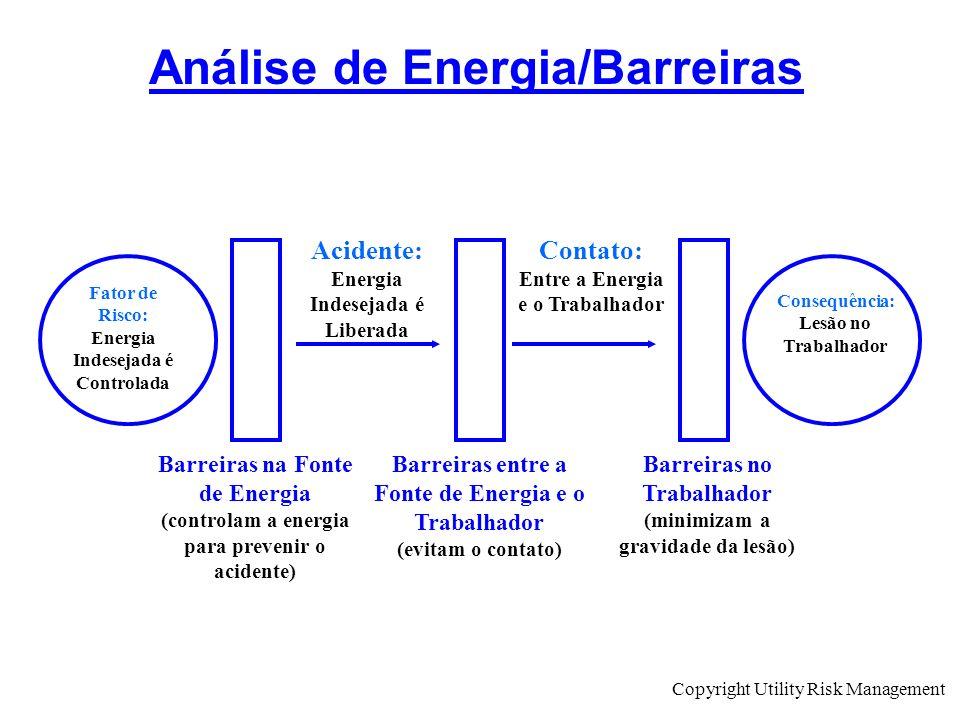Copyright Utility Risk Management Barreiras na Fonte de Energia (controlam a energia para prevenir o acidente) Barreiras entre a Fonte de Energia e o