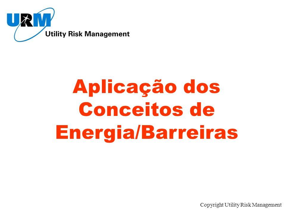 Copyright Utility Risk Management Aplicação dos Conceitos de Energia/Barreiras