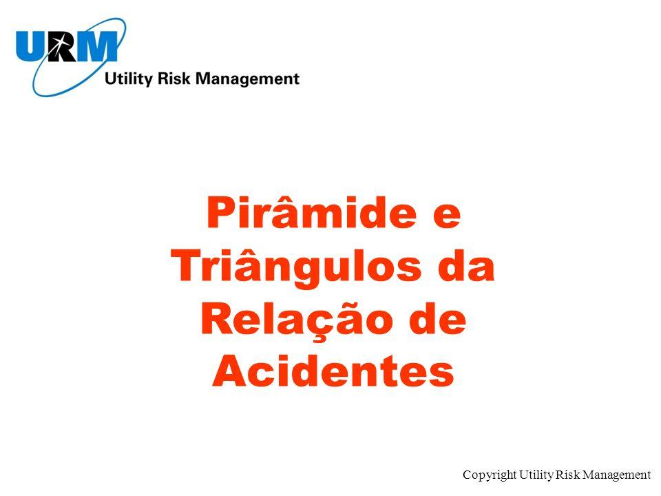 Copyright Utility Risk Management Pirâmide e Triângulos da Relação de Acidentes