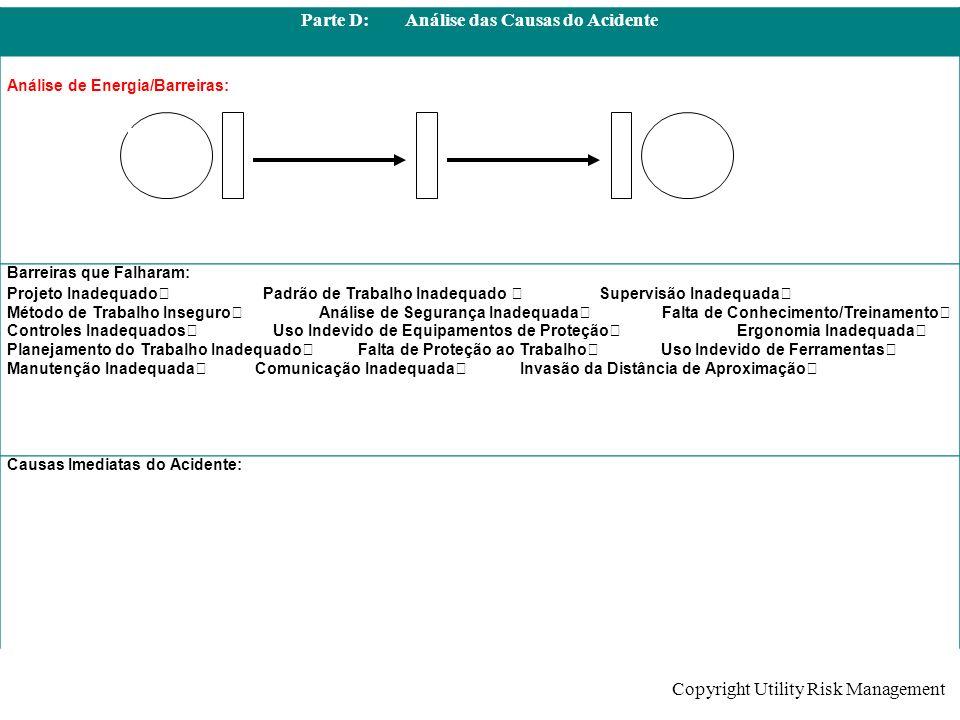 Copyright Utility Risk Management Parte D: Análise das Causas do Acidente Análise de Energia/Barreiras: Barreiras que Falharam: Projeto Inadequado Pad