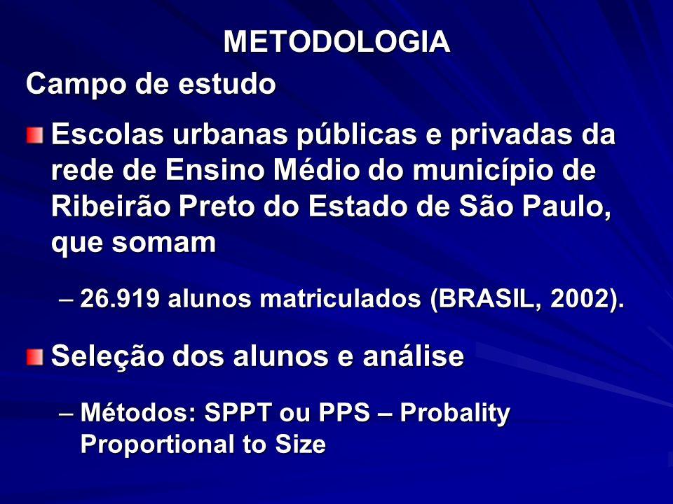 METODOLOGIA Campo de estudo Escolas urbanas públicas e privadas da rede de Ensino Médio do município de Ribeirão Preto do Estado de São Paulo, que som